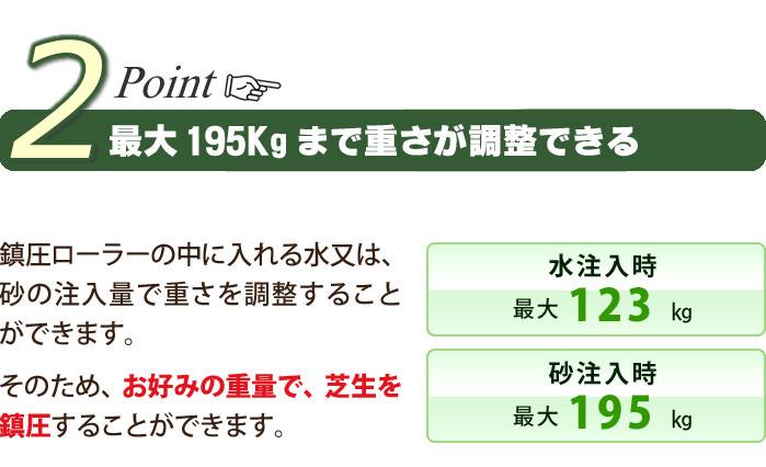 Point2 最大195Kgまで重さが調整できる